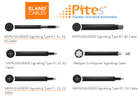 eland-cables-pitesco-viet-nam-railway-signalling-cable-nr-ps-sig-00005.png