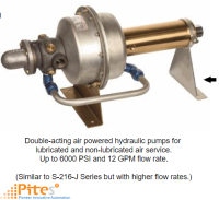 sprague-s-216-jd-series-pumps-parts-sprague-vietnam-pitesco-vietnam.png